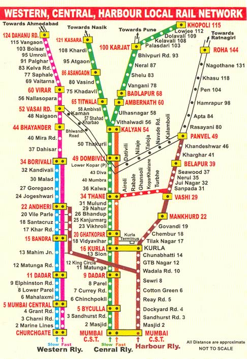 Mumbai Local Railway Map with stations - Central, Western and Harbour Lines